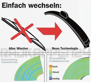 NIGRIN Evolution Flachbalkenwischer 550 mm